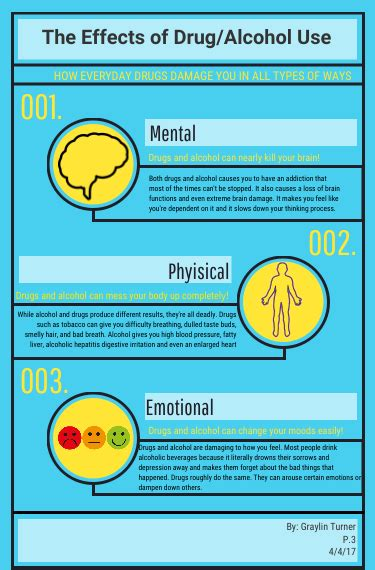 Effects of Drugs - by Graylin Turner [Infographic]