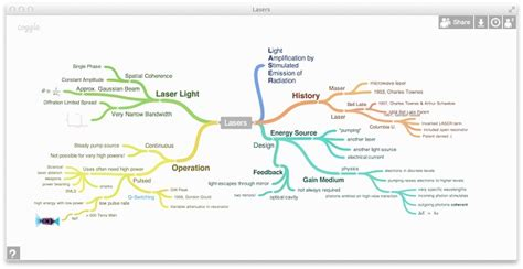 Top 8 Mind Mapping Tools for Designers - PIXEL77