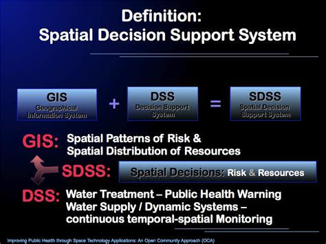 Spatial Decision Support System - Wikiversity