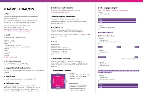 Indispensables - Code + HTML + CSS