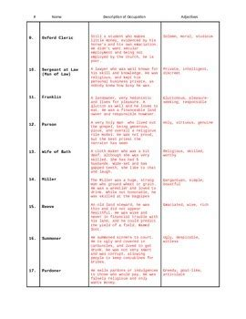 Canterbury Tales -- Characters Worksheet with Key by