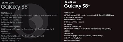 Samsung Galaxy S8 and S8+ to have similar specs, new leak