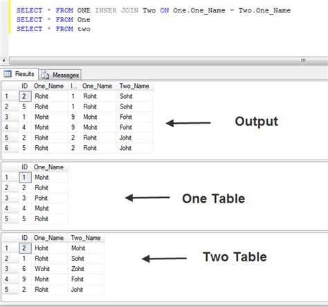 sql - Order by in Inner Join - Stack Overflow