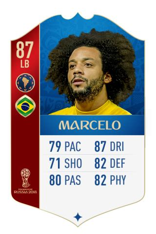 Brazil FIFA 18 World Cup Ratings Reveal