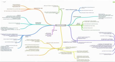 4 mind-mapping tools for better brainstorming   PCWorld