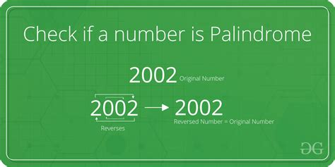 Check if a number is Palindrome - GeeksforGeeks