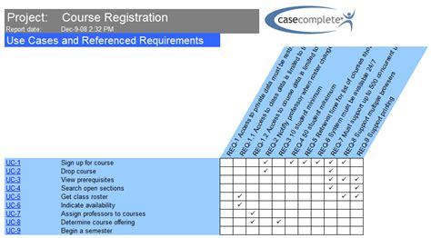 Serlio Software Releases New Requirements Management Software
